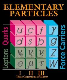 physics q and a pdf